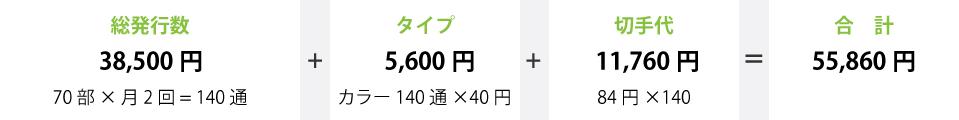 38500円+5600円+11760円=55860円